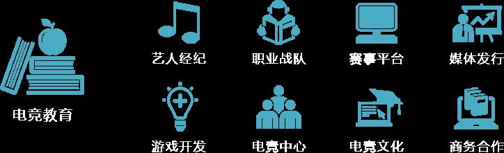 电子竞技专业_长沙新华电脑学院_新华电脑学院