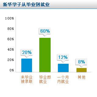 平面设计师 公司:湖南上游网络科技有限公司岗位:网页